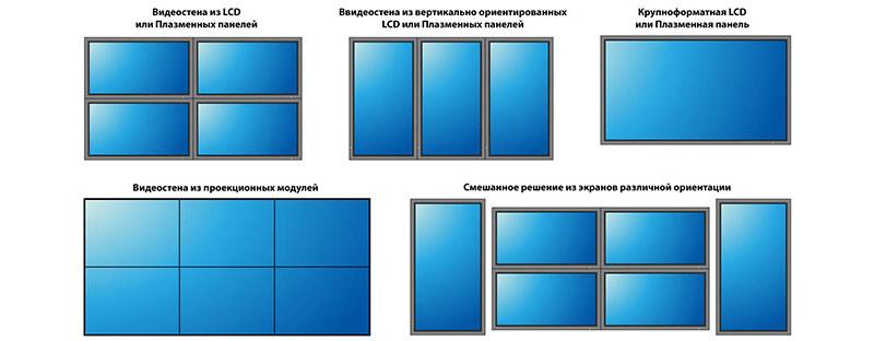 Пример экранных конфигураций
